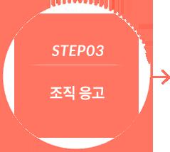 step3 조직 응고, 피부 수축 효과